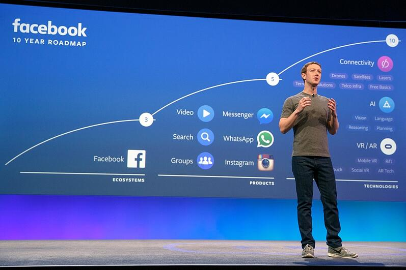 Facebook 10 Year Roadmap - The Startup Sonar How New Age Corporations Approach Innovation.jpg