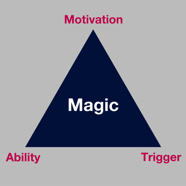 Magic_Triangle.png