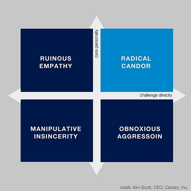 Radical_Candor_Diagram.jpg